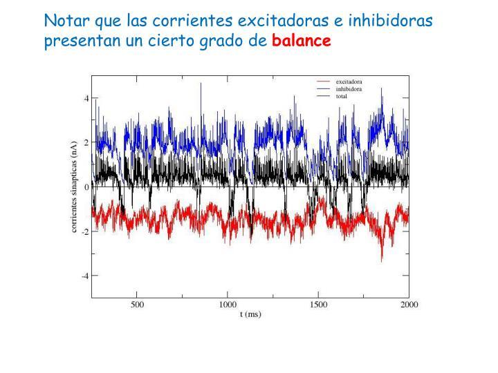 Notar que las corrientes excitadoras e inhibidoras presentan un cierto grado de