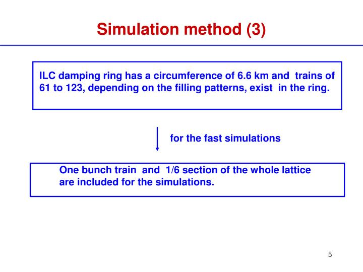 Simulation method (3)