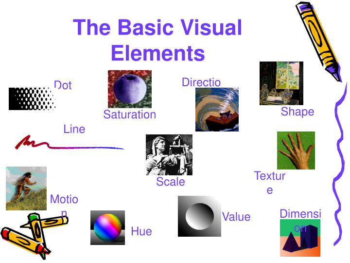 The Basic Visual Elements