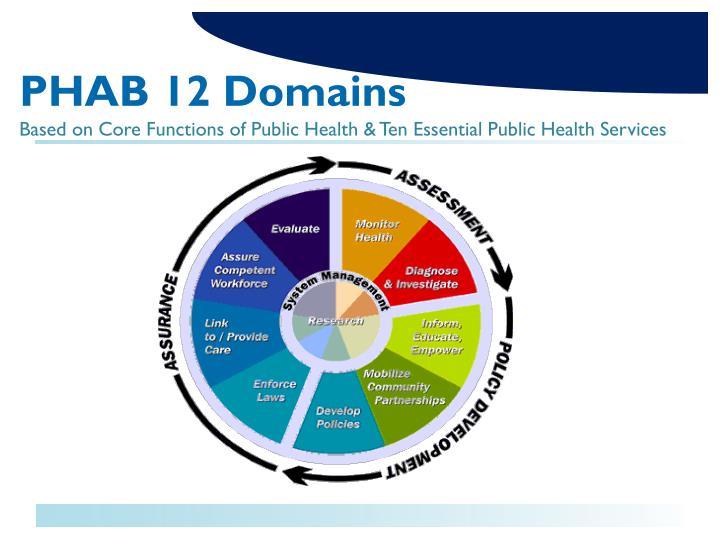 PHAB 12 Domains