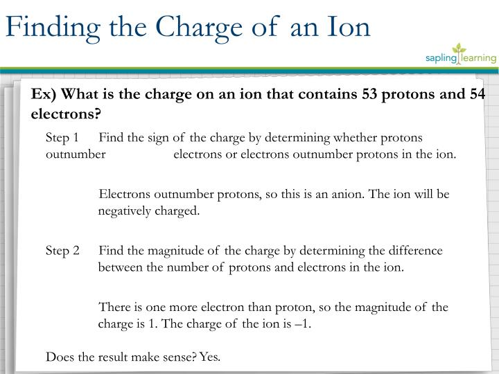 Finding the Charge of an Ion