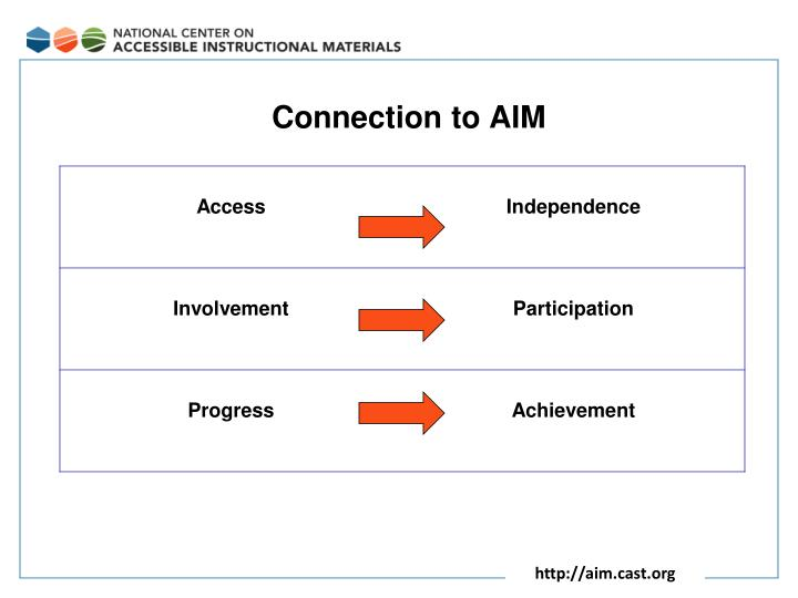 Connection to AIM