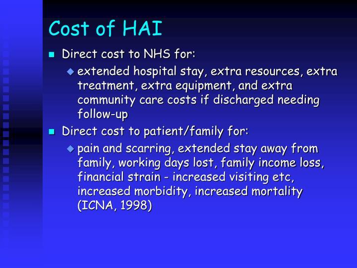 Cost of HAI