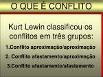 o que conflito