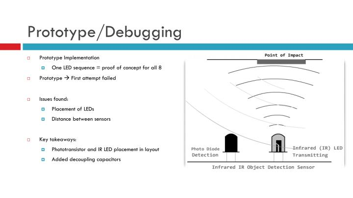Prototype/Debugging