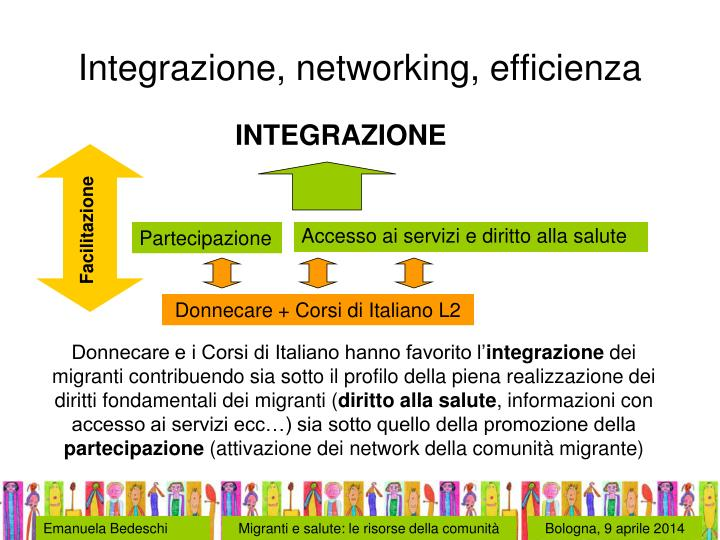 Integrazione, networking, efficienza
