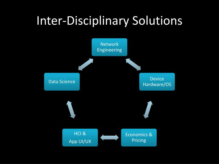 Inter-Disciplinary Solutions