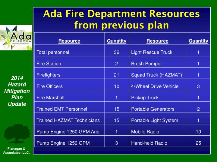 Ada Fire Department Resources