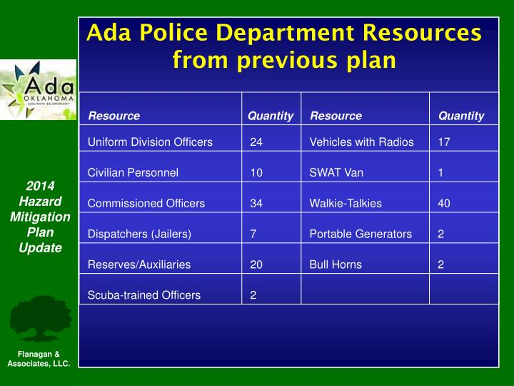 Ada Police Department Resources