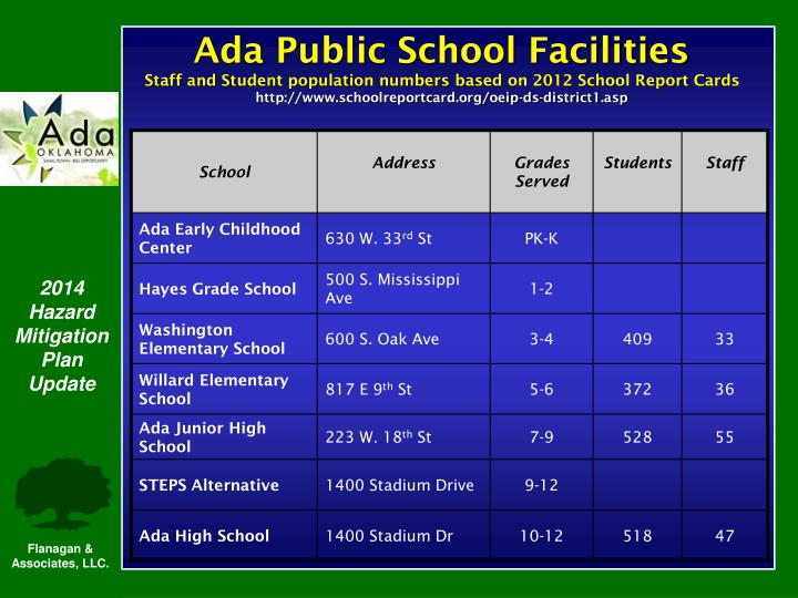 Ada Public School Facilities