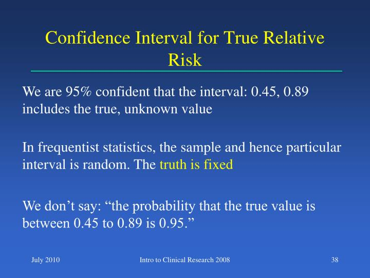 Confidence Interval for True Relative Risk