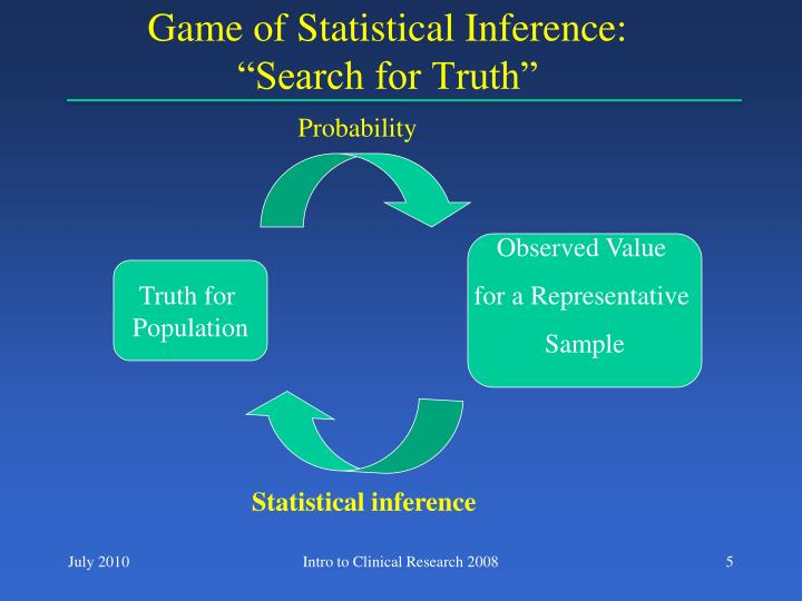Game of Statistical Inference: