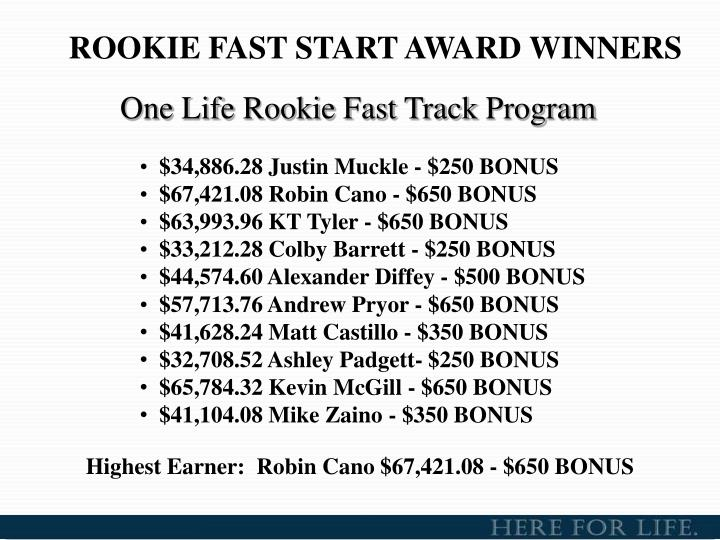 ROOKIE FAST START AWARD