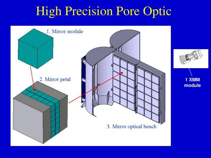 High Precision Pore Optic