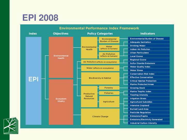 EPI 2008
