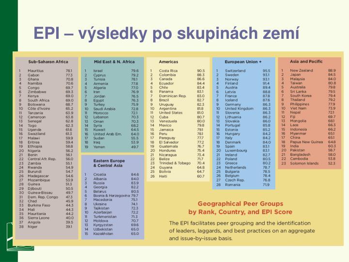 EPI – výsledky po skupinách zemí