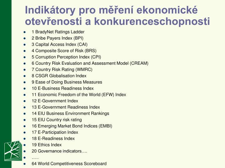Indikátory pro měření ekonomické otevřenosti a konkurenceschopnosti
