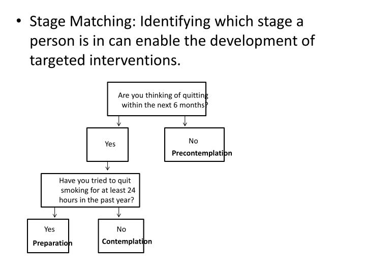 Stage Matching: Identifying which stage a person is in can enable the development of targeted interventions.