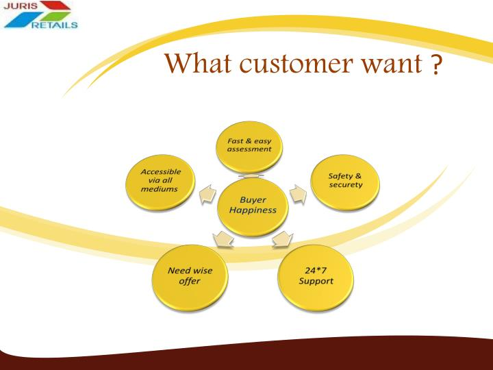 What customer want