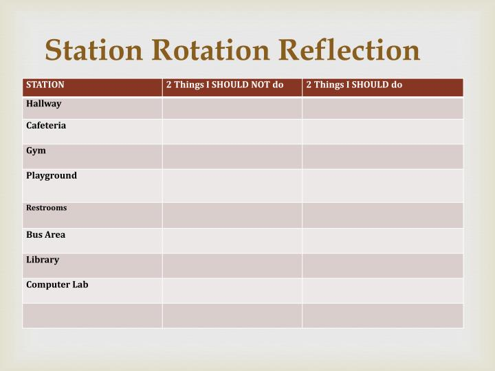 Station Rotation Reflection