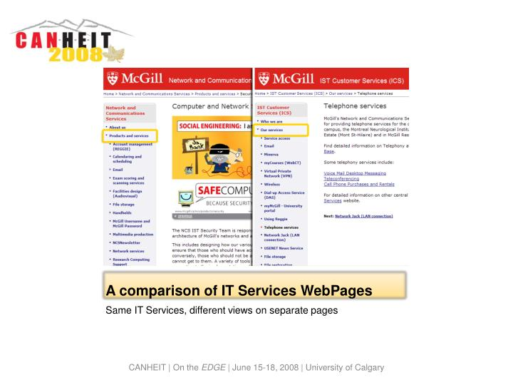 A comparison of IT Services WebPages