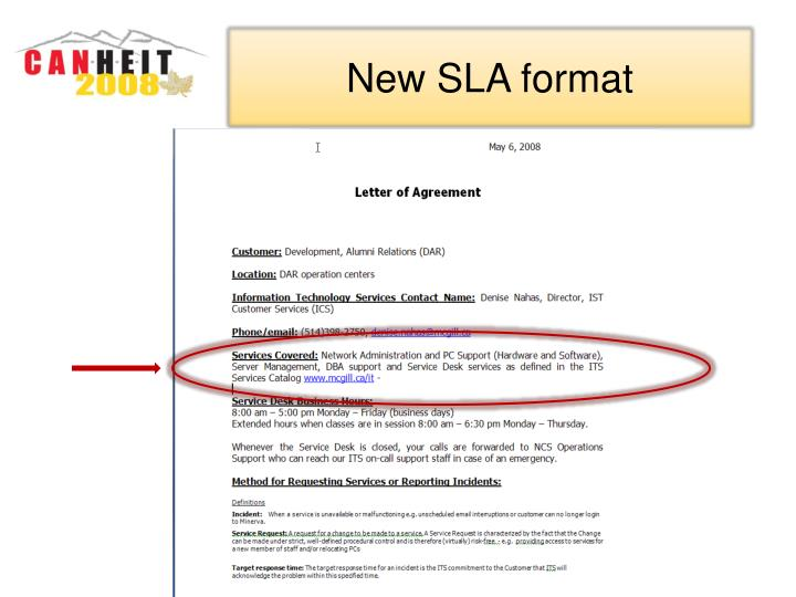 New SLA format