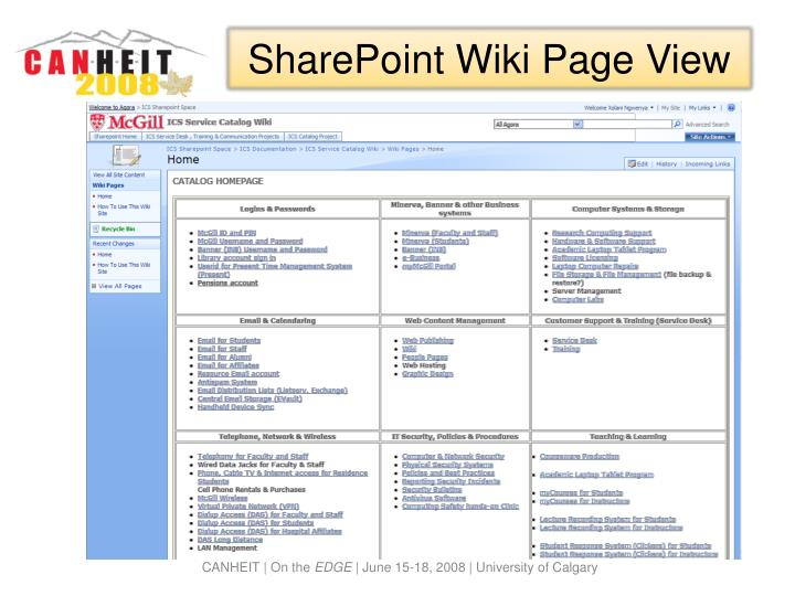SharePoint Wiki Page View