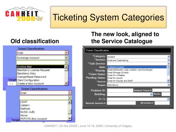 Ticketing System Categories