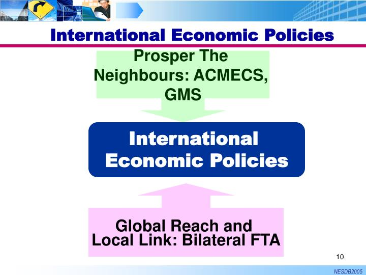 International Economic Policies