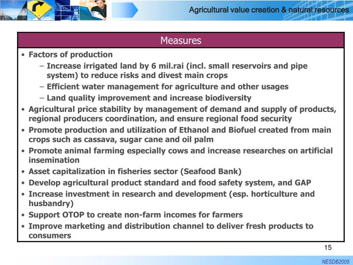Agricultural value creation & natural resources