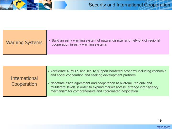 Security and International Cooperation