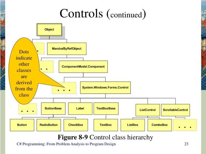 Controls (