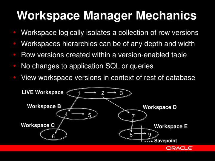 LIVE Workspace
