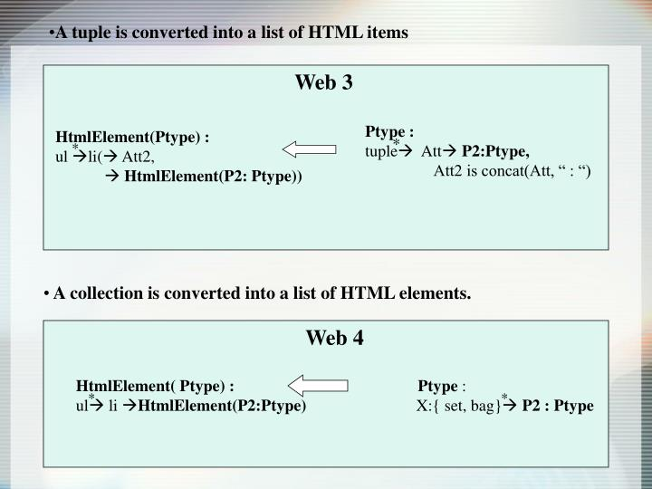 A tuple is converted into a list of HTML items