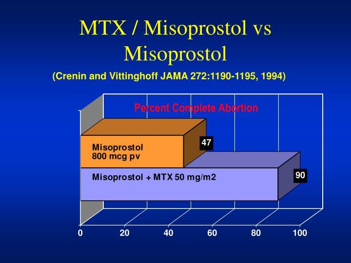 MTX / Misoprostol vs Misoprostol