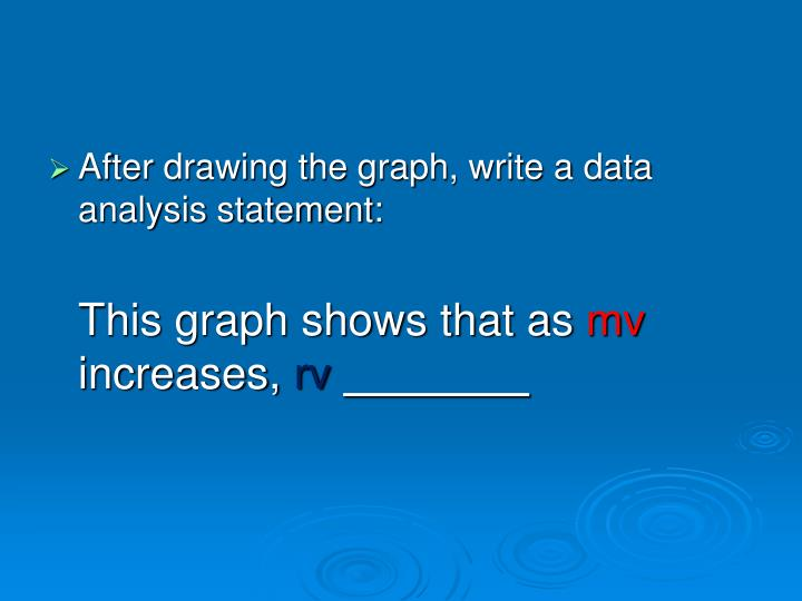 After drawing the graph, write a data analysis statement: