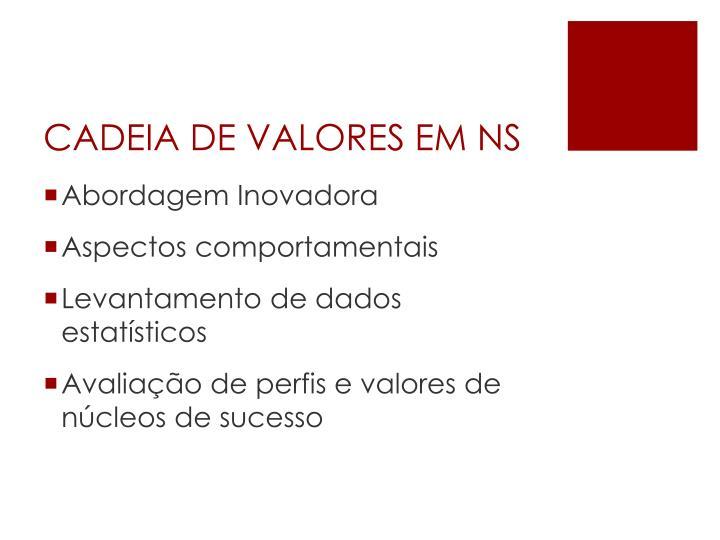 CADEIA DE VALORES EM NS