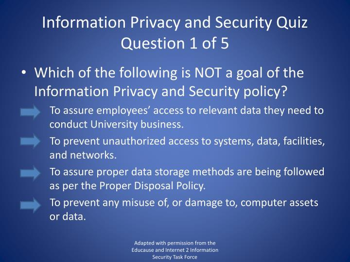 Information privacy and security quiz question 1 of 5