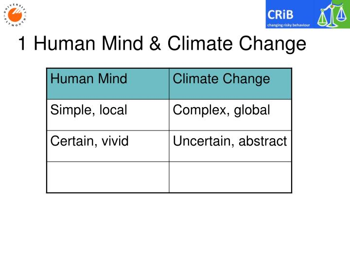 1 Human Mind & Climate Change