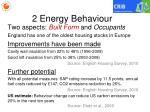 2 energy behaviour