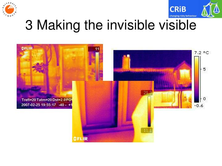 3 Making the invisible visible