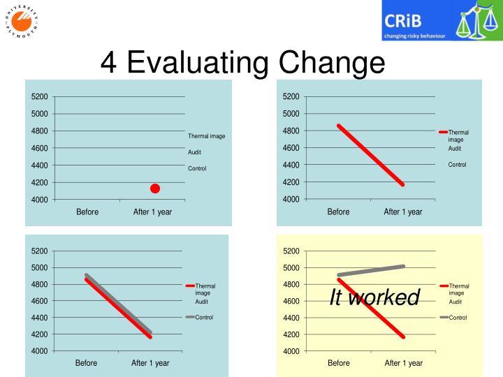 4 Evaluating Change
