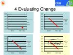 4 evaluating change2