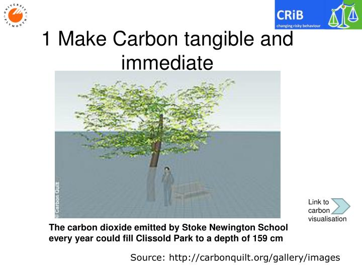 1 Make Carbon tangible and immediate