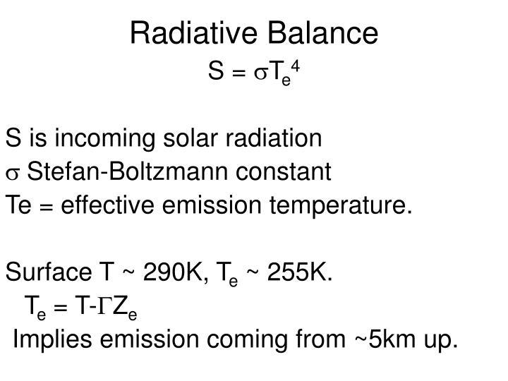 Radiative Balance