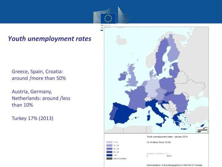Youth unemployment rates