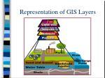 representation of gis layers