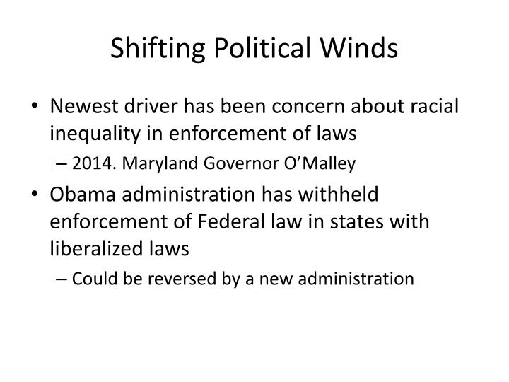Shifting Political Winds
