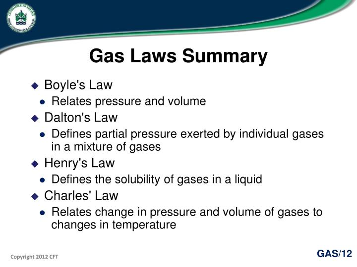 Gas Laws Summary