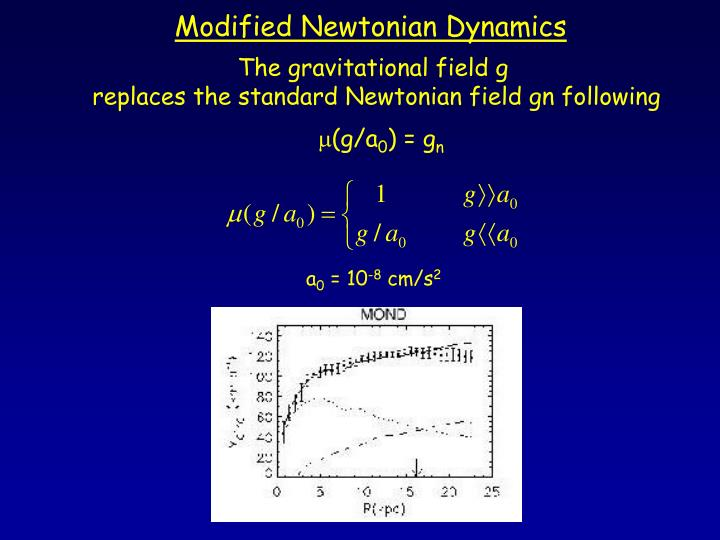 Modified Newtonian Dynamics